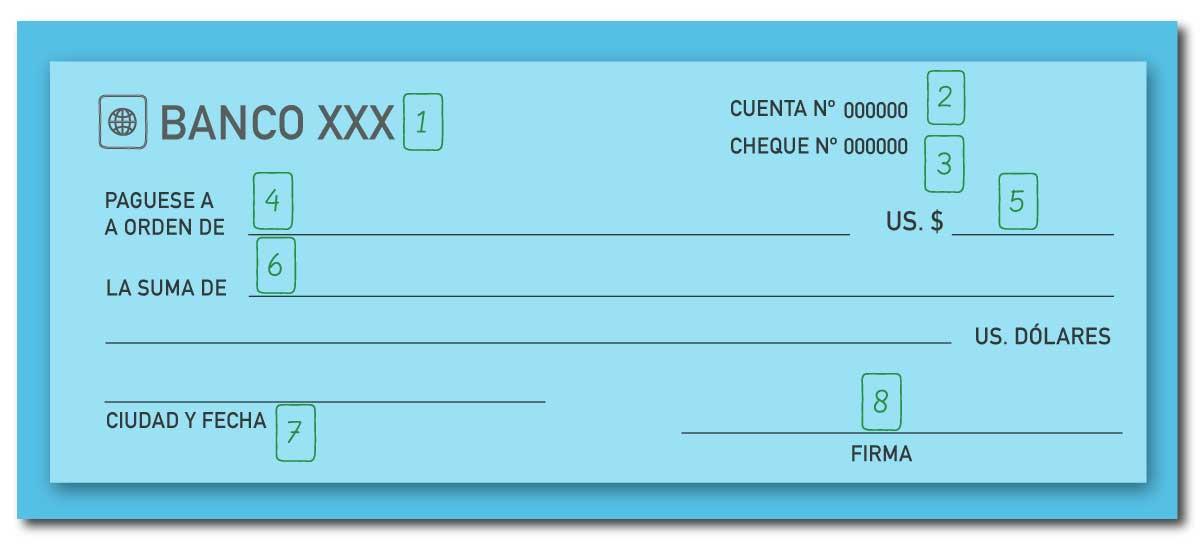 Partes de un cheque