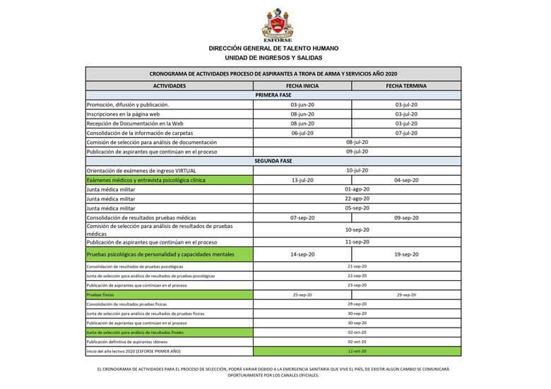 Cronograma reclutamiento ESFORSE