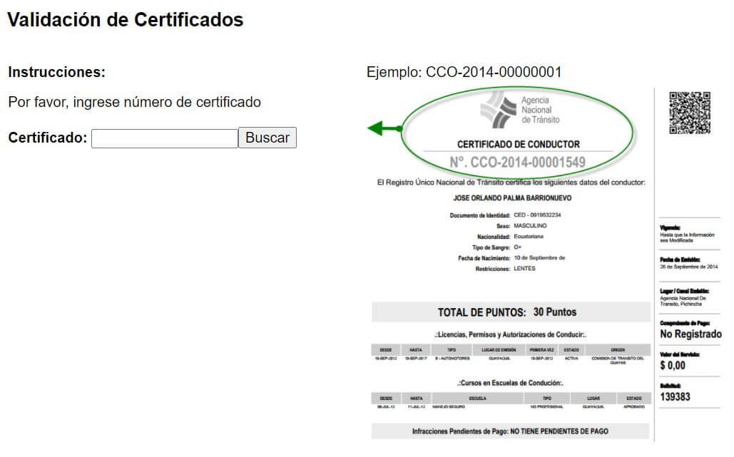 Validacion de certificados ANT